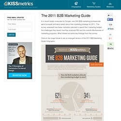 The 2011 B2B Marketing Guide
