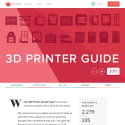 The 2015 3D Printer Guide