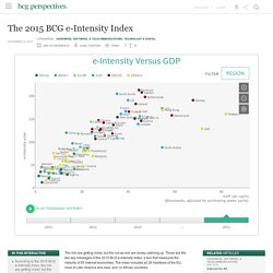 The 2012 BCG e-Intensity Index