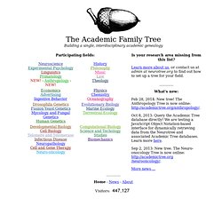 The Academic Family Tree