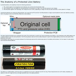 The Anatomy of a Protected Battery