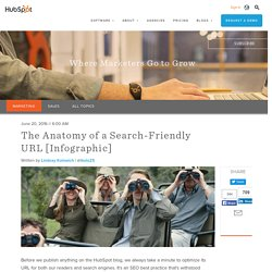 The Anatomy of a Search-Friendly URL