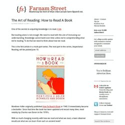 The Art of Reading: How to Read A Book