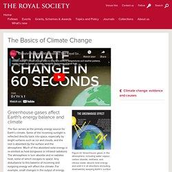 The Basics of Climate Change