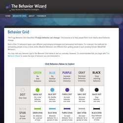 The Behavior Wizard | Behavior Grid