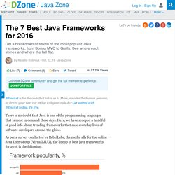 The 7 Best Java Frameworks for 2016