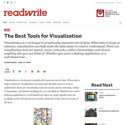 The Best Tools for Visualization