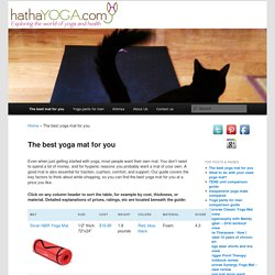 The best yoga mat for you - HathaYoga.com