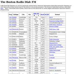The Boston Radio Dial: FM