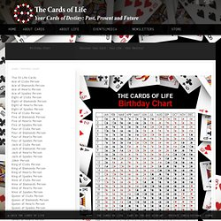 The Cards of Life Birthday Chart
