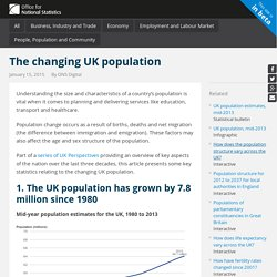 The changing UK population