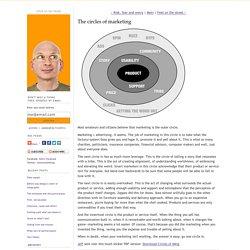 The circles of marketing