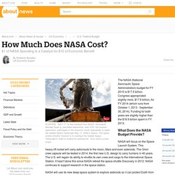 The Cost of the NASA Budget