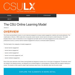 The CSU Online Learning Model