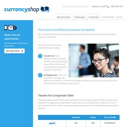 The Currency Shop