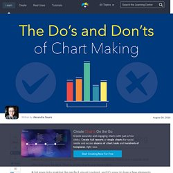 The Do's and Don'ts of Chart Making