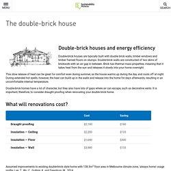 The double-brick house