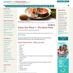 The Dukan Diet – Attack Phase