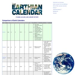 The Earthian Calendar (Calendar comparison table)