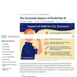 The Economic Impact of World War II