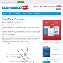 The effect of tax cuts