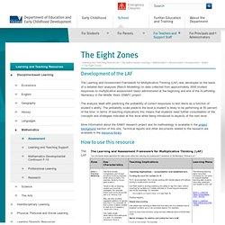 The Eight Zones