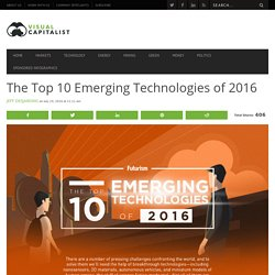 The Top 10 Emerging Technologies of 2016