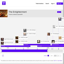 The Enlightenment timeline