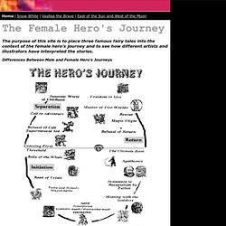 The Female Hero's Journey
