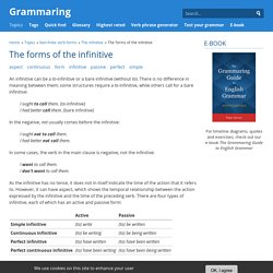 The forms of the infinitive