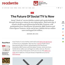 The Future Of Social TV Is Now