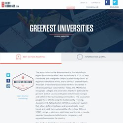The 39 Greenest Universities of 2015