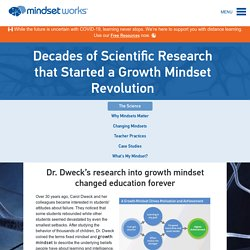 Science Behind Growth Mindset