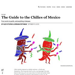 The Guide to the Chilies of Mexico