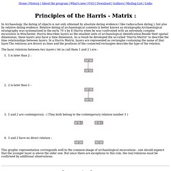 The Harris-Matrix Program