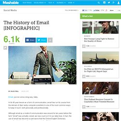 The History of Email [INFOGRAPHIC]