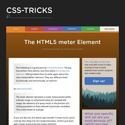 The HTML5 meter Element
