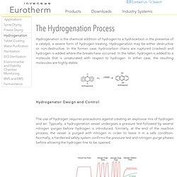 Le procédé d'hydrogénation