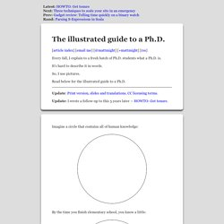 The illustrated guide to a Ph.D. - StumbleUpon