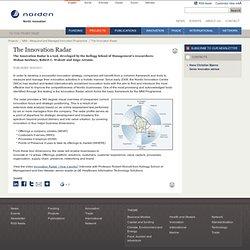 The Innovation Radar - Nordic Innovation