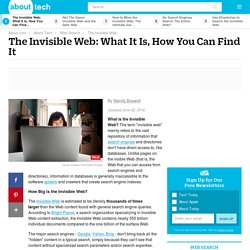 The Invisible Web: What It Is and How You Can Find It