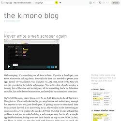 the kimono blog