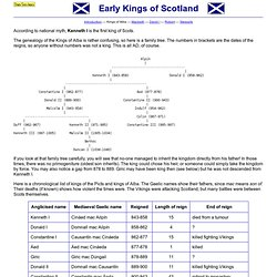 The Kings of Scotland up to James VI