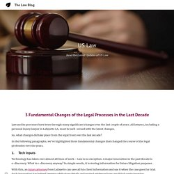 What Changes Did Take Place From The Legal Front Over The Last Decade?