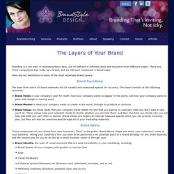 The Layers of Your Brand