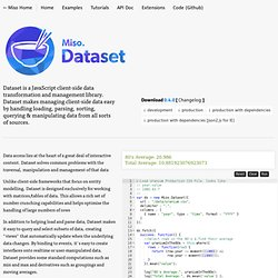 The Miso Project :: Dataset