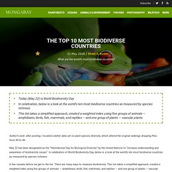 ***The top 10 most biodiverse countries