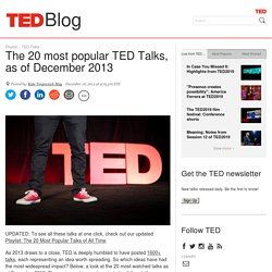 The most popular 20 TED Talks, as of now