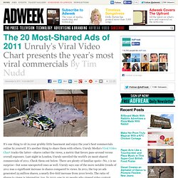 The 20 Most-Shared Ads of 2011
