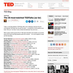 The 20 most-watched TEDTalks (so far)